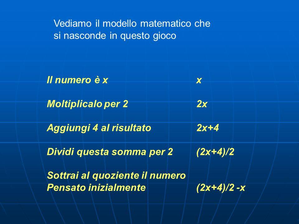 Il numero è xx Moltiplicalo per 2 2x Aggiungi 4 al risultato2x+4 Dividi questa somma per 2(2x+4)/2 Sottrai al quoziente il numero Pensato inizialmente