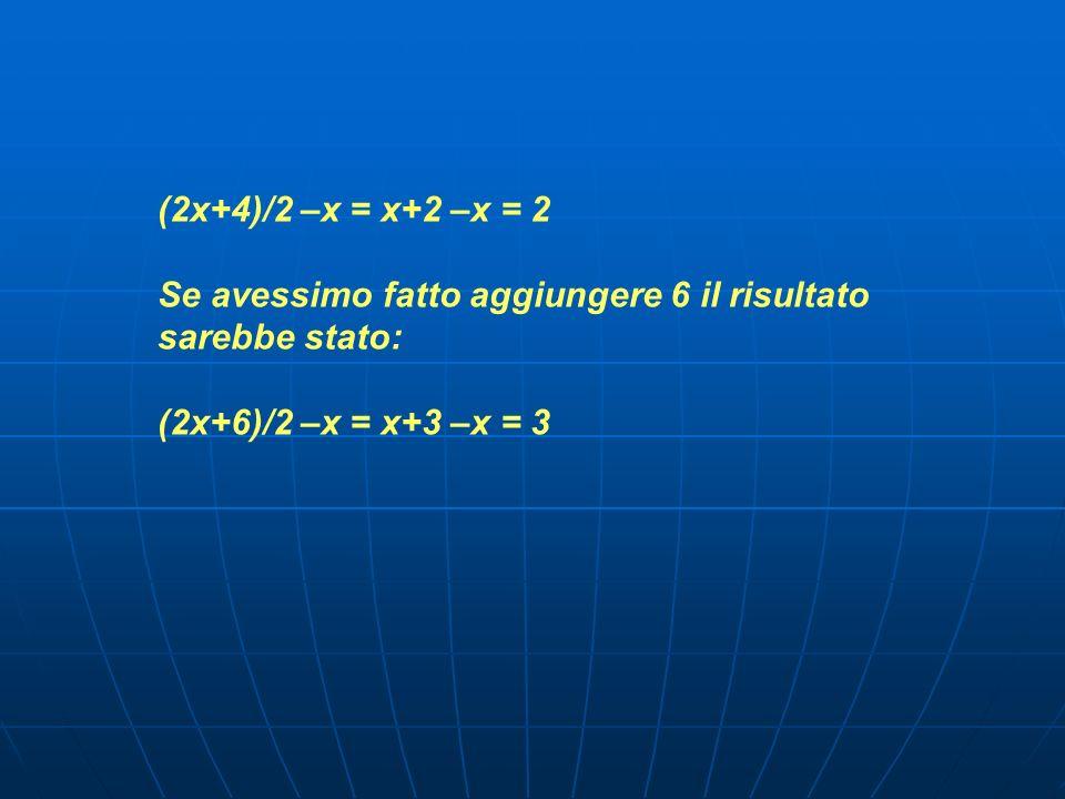 (2x+4)/2 –x = x+2 –x = 2 Se avessimo fatto aggiungere 6 il risultato sarebbe stato: (2x+6)/2 –x = x+3 –x = 3