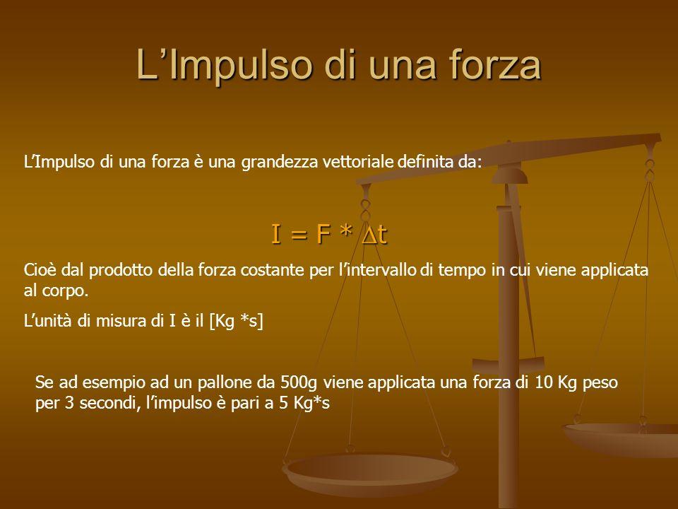 LImpulso di una forza LImpulso di una forza è una grandezza vettoriale definita da: I = F * t Cioè dal prodotto della forza costante per lintervallo d