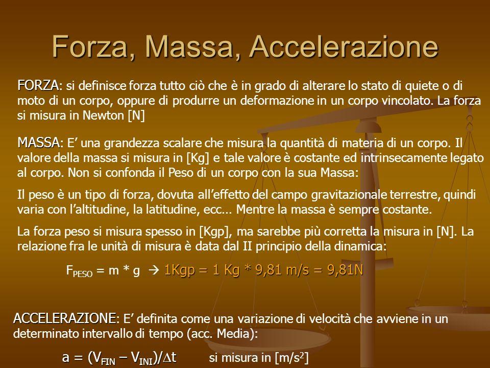 Forza, Massa, Accelerazione FORZA FORZA : si definisce forza tutto ciò che è in grado di alterare lo stato di quiete o di moto di un corpo, oppure di