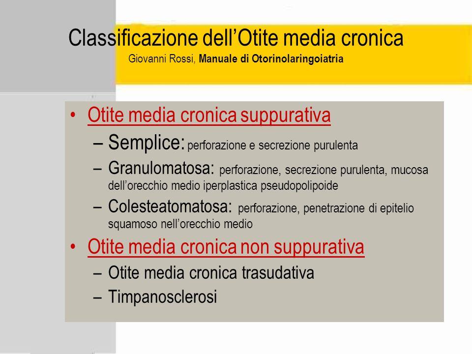 Classificazione dellOtite media cronica Giovanni Rossi, Manuale di Otorinolaringoiatria Otite media cronica suppurativa –Semplice: perforazione e secr