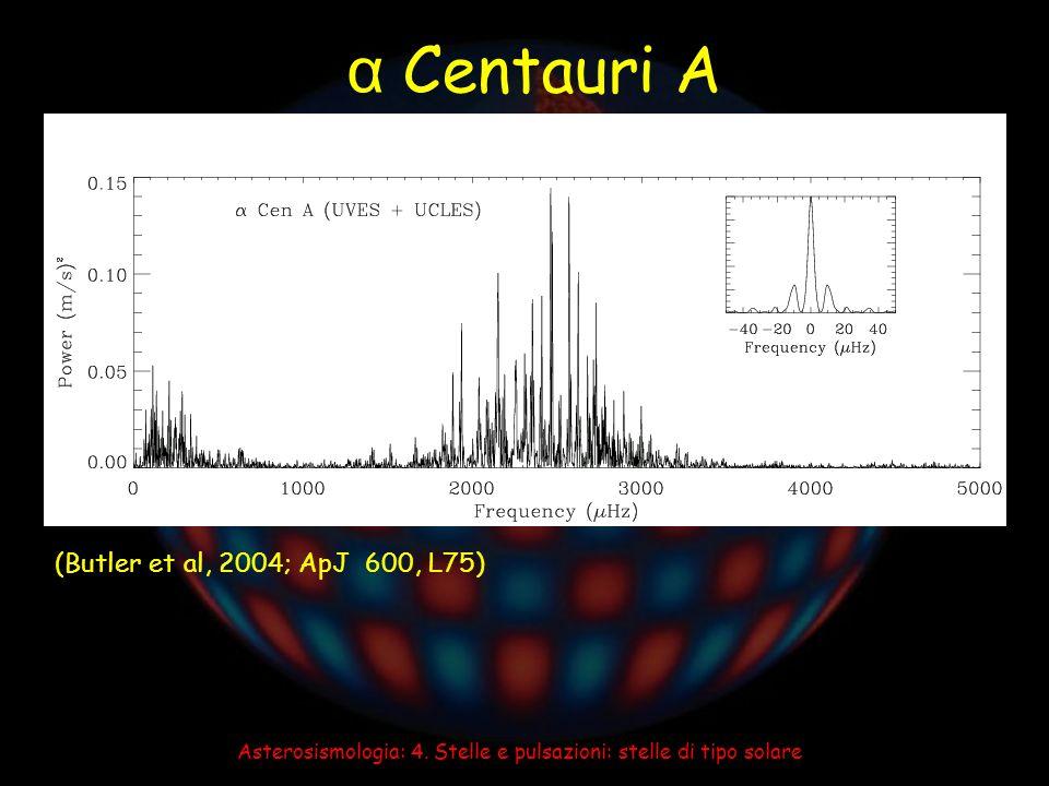 Asterosismologia: 4. Stelle e pulsazioni: stelle di tipo solare α Centauri A (Butler et al, 2004; ApJ 600, L75)