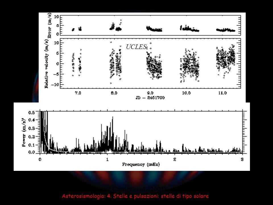 Asterosismologia: 4. Stelle e pulsazioni: stelle di tipo solare Bedding et al. (2001) and Carrier et al. (2001) UCLES