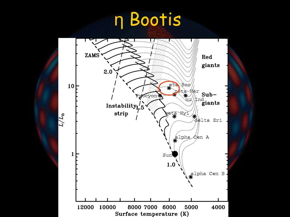 Asterosismologia: 4. Stelle e pulsazioni: stelle di tipo solare η Bootis