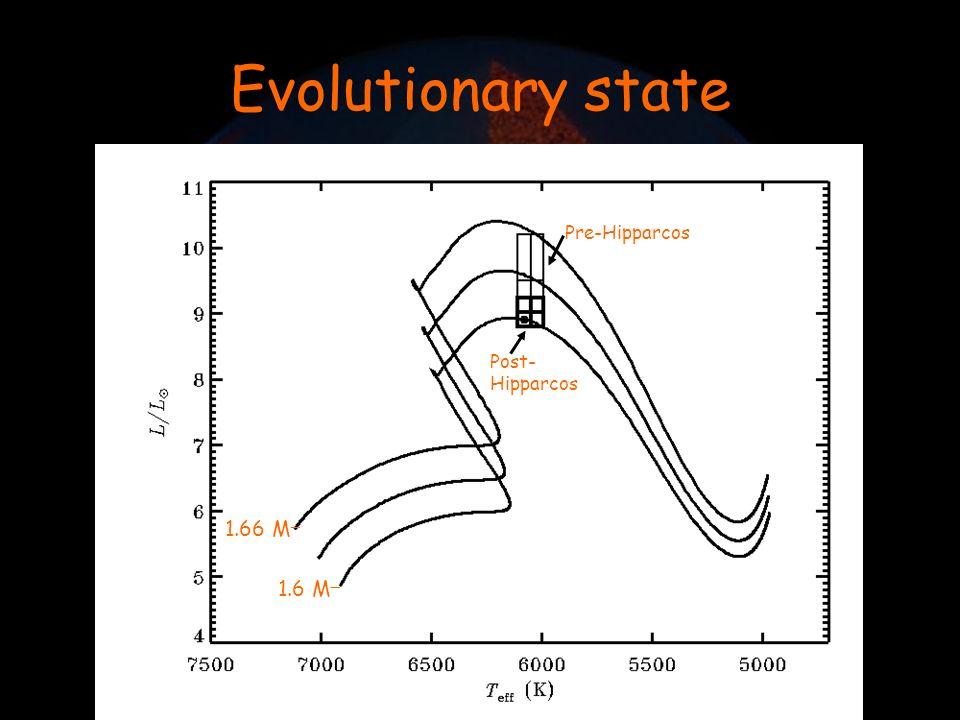 Asterosismologia: 4. Stelle e pulsazioni: stelle di tipo solare Evolutionary state 1.66 M ¯ 1.6 M ¯ Pre-Hipparcos Post- Hipparcos