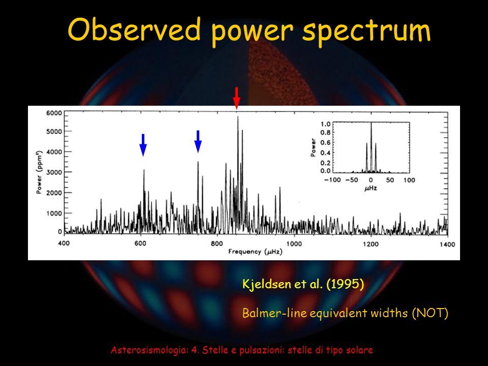 Asterosismologia: 4. Stelle e pulsazioni: stelle di tipo solare Observed power spectrum Kjeldsen et al. (1995) Balmer-line equivalent widths (NOT)