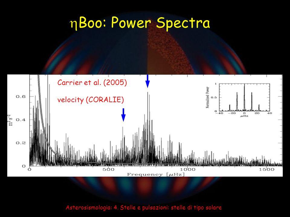 Asterosismologia: 4. Stelle e pulsazioni: stelle di tipo solare Carrier et al. (2005) velocity (CORALIE) Boo: Power Spectra
