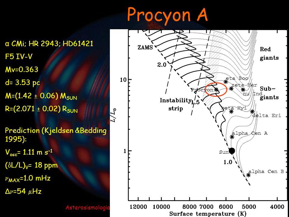 Asterosismologia: 4. Stelle e pulsazioni: stelle di tipo solare Procyon A α CMi; HR 2943; HD61421 F5 IV-V Mv=0.363 d= 3.53 pc M=(1.42 0.06) M SUN R=(2