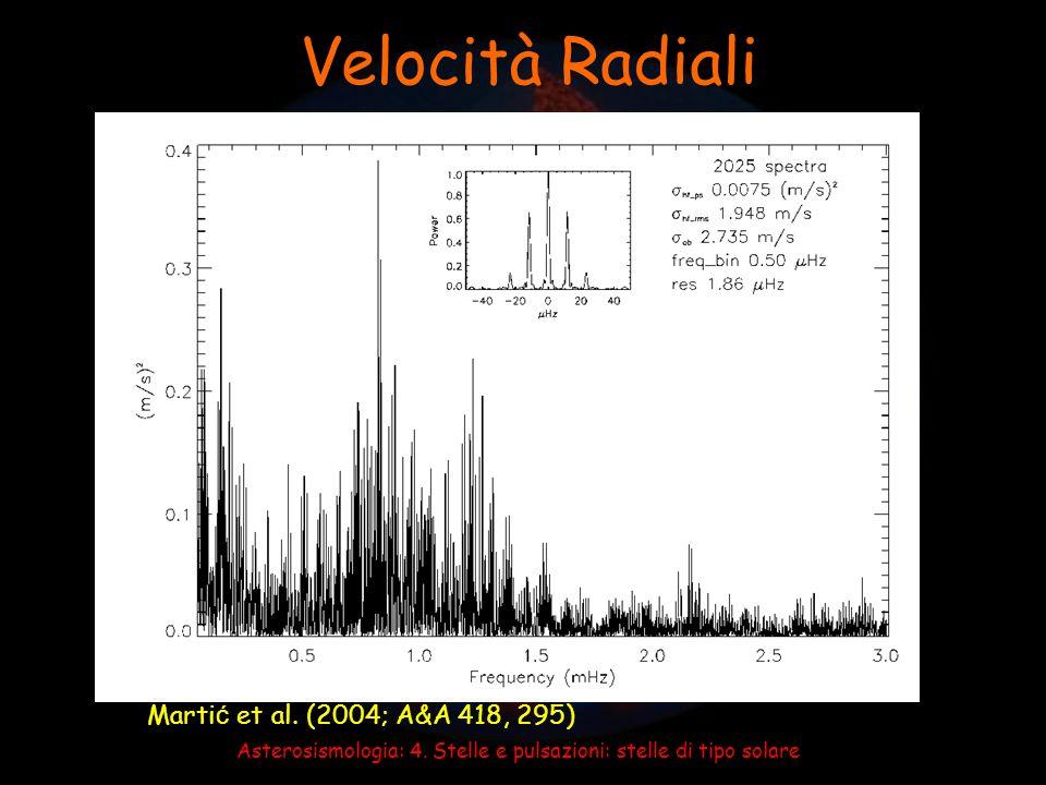 Asterosismologia: 4. Stelle e pulsazioni: stelle di tipo solare Brown et al. (1991; ApJ 368, 599) Velocità Radiali Marti ć et al. (2004; A&A 418, 295)