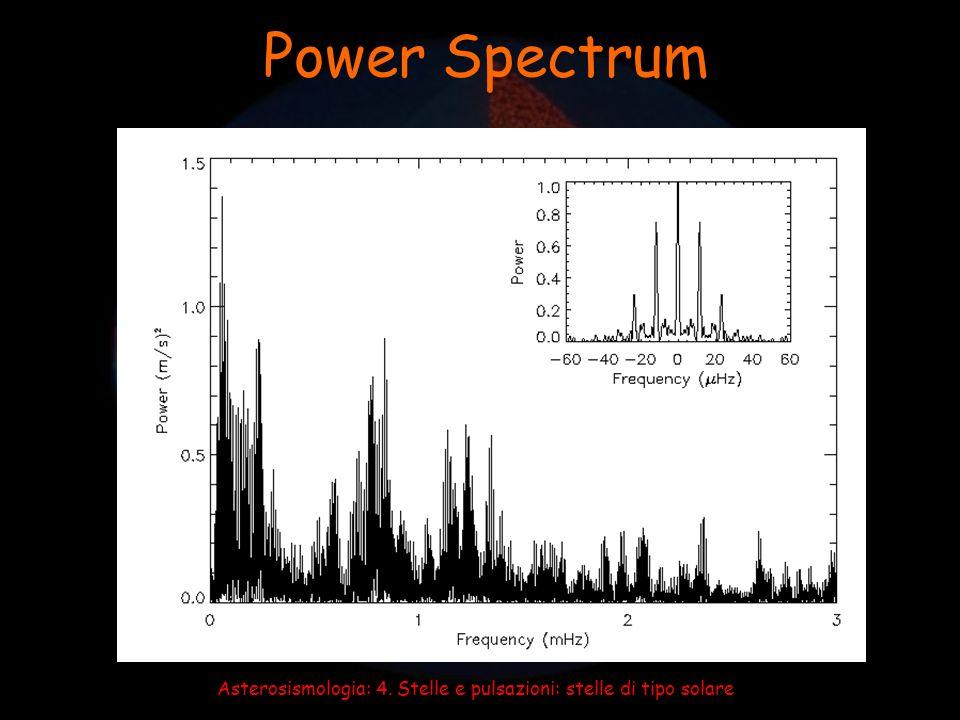 Asterosismologia: 4. Stelle e pulsazioni: stelle di tipo solare Power Spectrum