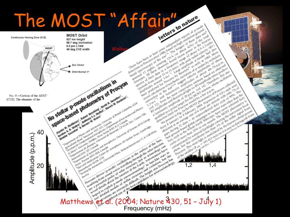 Asterosismologia: 4. Stelle e pulsazioni: stelle di tipo solare Walker etal. 2003 The MOST Affair Matthews et al. (2004; Nature 430, 51 – July 1)