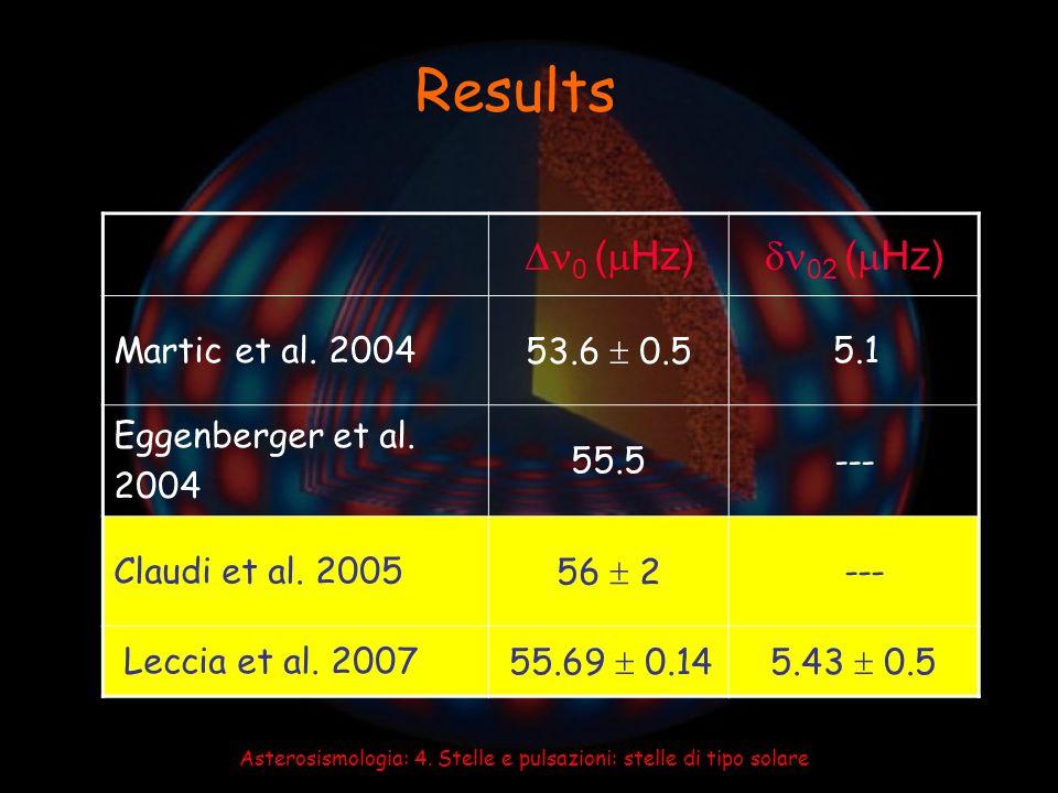 Asterosismologia: 4. Stelle e pulsazioni: stelle di tipo solare Results 0 ( Hz) 02 ( Hz) Martic et al. 200453.6 0.5 5.1 Eggenberger et al. 2004 55.5--