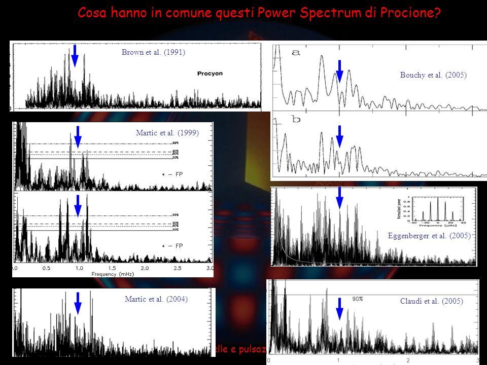 Asterosismologia: 4. Stelle e pulsazioni: stelle di tipo solare Brown et al. (1991) Martic et al. (2004) Martic et al. (1999) Eggenberger et al. (2005