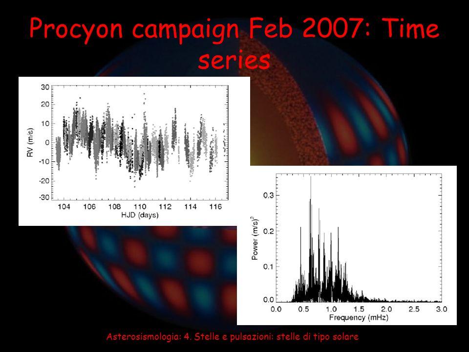 Asterosismologia: 4. Stelle e pulsazioni: stelle di tipo solare Procyon campaign Feb 2007: Time series