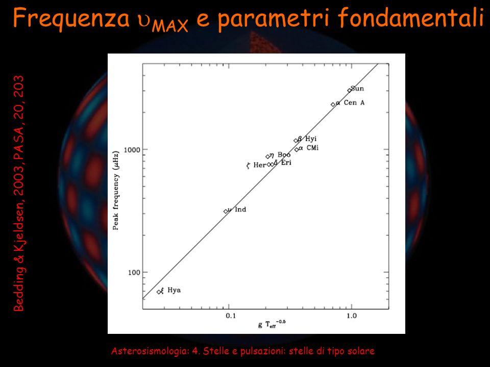 Asterosismologia: 4. Stelle e pulsazioni: stelle di tipo solare Frequenza MAX e parametri fondamentali Bedding & Kjeldsen, 2003, PASA, 20, 203