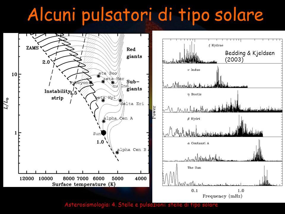 Asterosismologia: 4. Stelle e pulsazioni: stelle di tipo solare Bedding & Kjeldsen (2003) Alcuni pulsatori di tipo solare