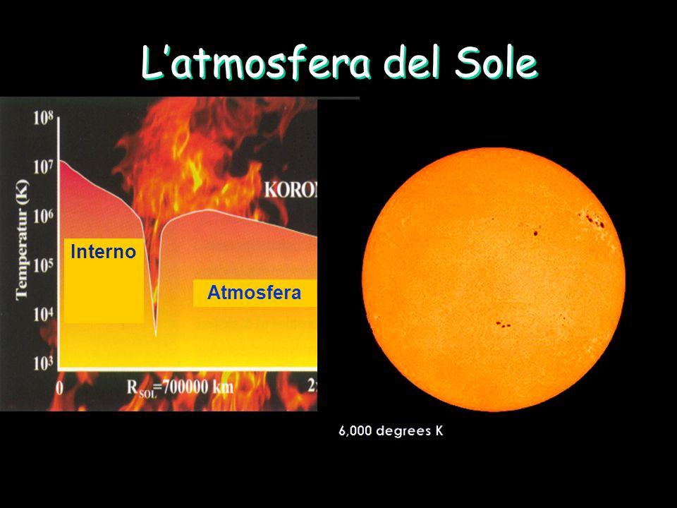 Latmosfera del Sole Interno Atmosfera