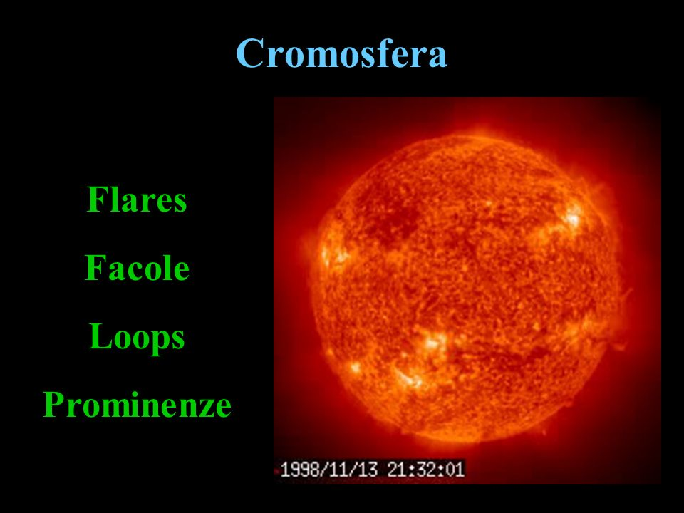 Cromosfera Flares Facole Loops Prominenze