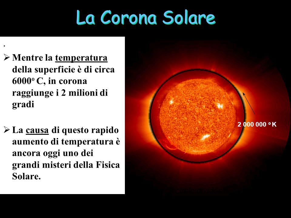 La Corona Solare.
