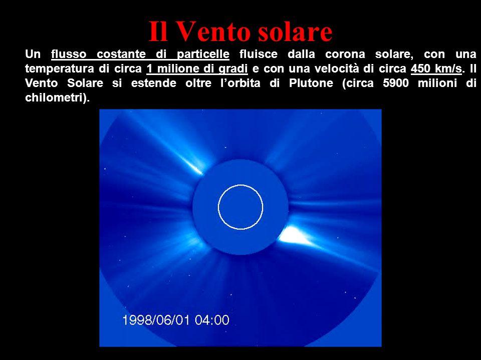 Il Vento solare Un flusso costante di particelle fluisce dalla corona solare, con una temperatura di circa 1 milione di gradi e con una velocità di circa 450 km/s.