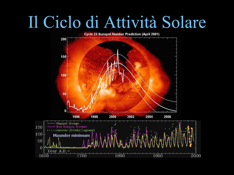 Il Ciclo di Attività Solare Maunder minimum