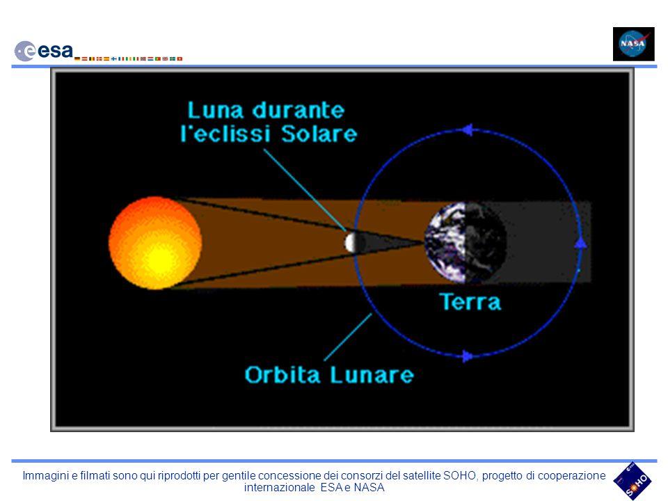 Immagini e filmati sono qui riprodotti per gentile concessione dei consorzi del satellite SOHO, progetto di cooperazione internazionale ESA e NASA