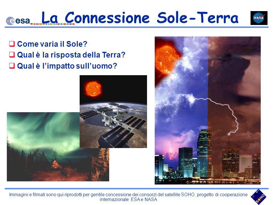 Immagini e filmati sono qui riprodotti per gentile concessione dei consorzi del satellite SOHO, progetto di cooperazione internazionale ESA e NASA La