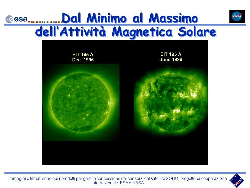 Immagini e filmati sono qui riprodotti per gentile concessione dei consorzi del satellite SOHO, progetto di cooperazione internazionale ESA e NASA Dal