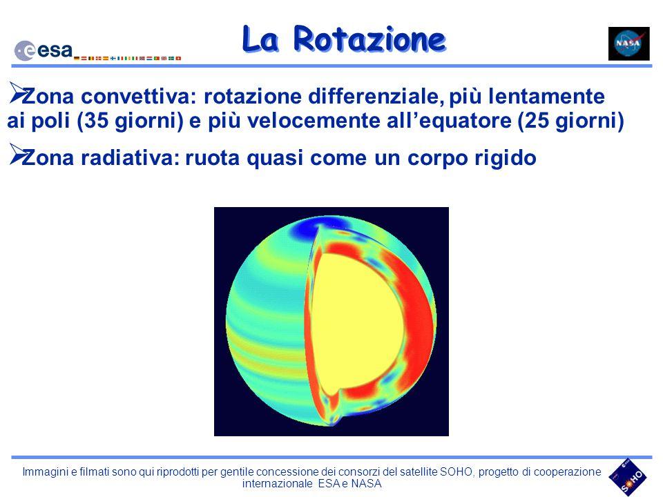 Immagini e filmati sono qui riprodotti per gentile concessione dei consorzi del satellite SOHO, progetto di cooperazione internazionale ESA e NASA Il Campo Magnetico del Sole Il Sole è interessato da forze magnetiche molto intense.