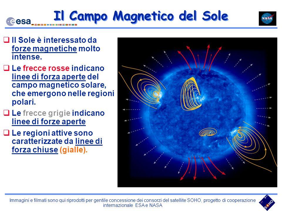 Immagini e filmati sono qui riprodotti per gentile concessione dei consorzi del satellite SOHO, progetto di cooperazione internazionale ESA e NASA Latmosfera del Sole Interno del Sole Corona Atmosfera solare