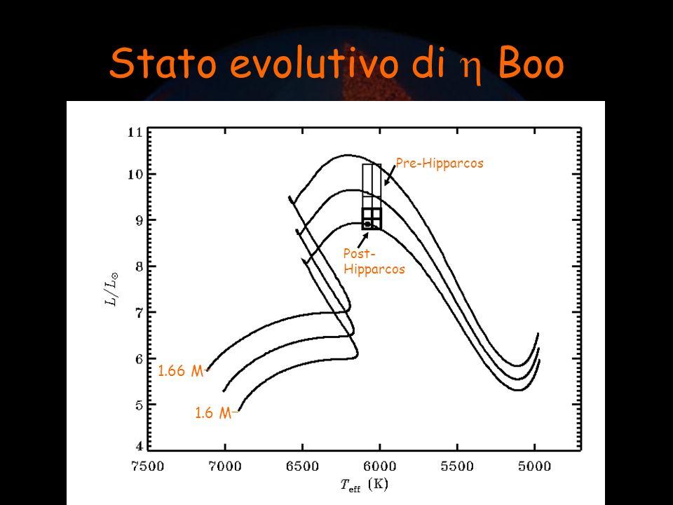Asterosismologia: 6. Proprietà Oscillazioni Stato evolutivo di Boo 1.66 M ¯ 1.6 M ¯ Pre-Hipparcos Post- Hipparcos
