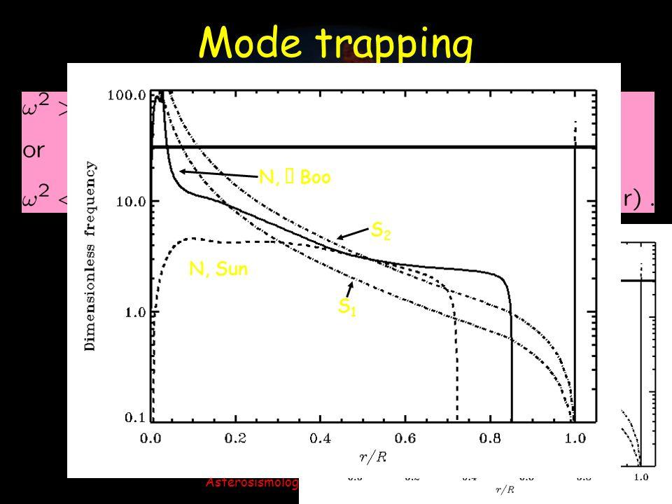 Asterosismologia: 6. Proprietà Oscillazioni Mode trapping N, Sun S1S1 N, Boo S2S2