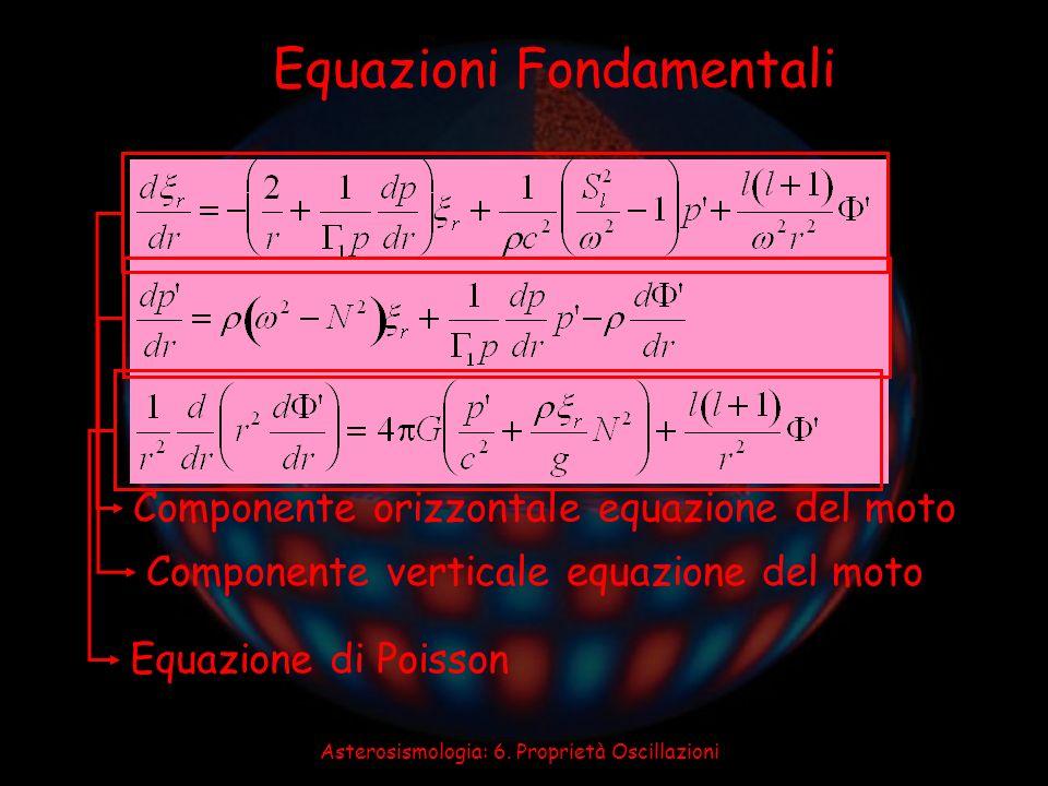 Asterosismologia: 6. Proprietà Oscillazioni Equazioni Fondamentali Componente orizzontale equazione del moto Componente verticale equazione del moto E