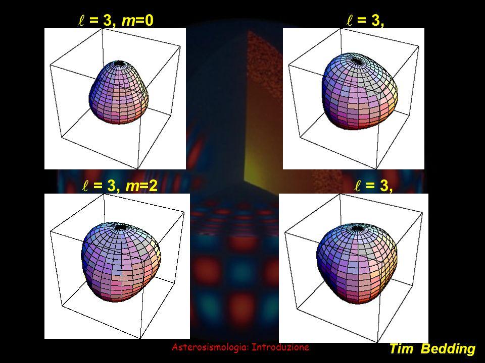 Asterosismologia: Introduzione = 3, m=0 = 3, m=1 = 3, m=2 = 3, m=3 Tim Bedding