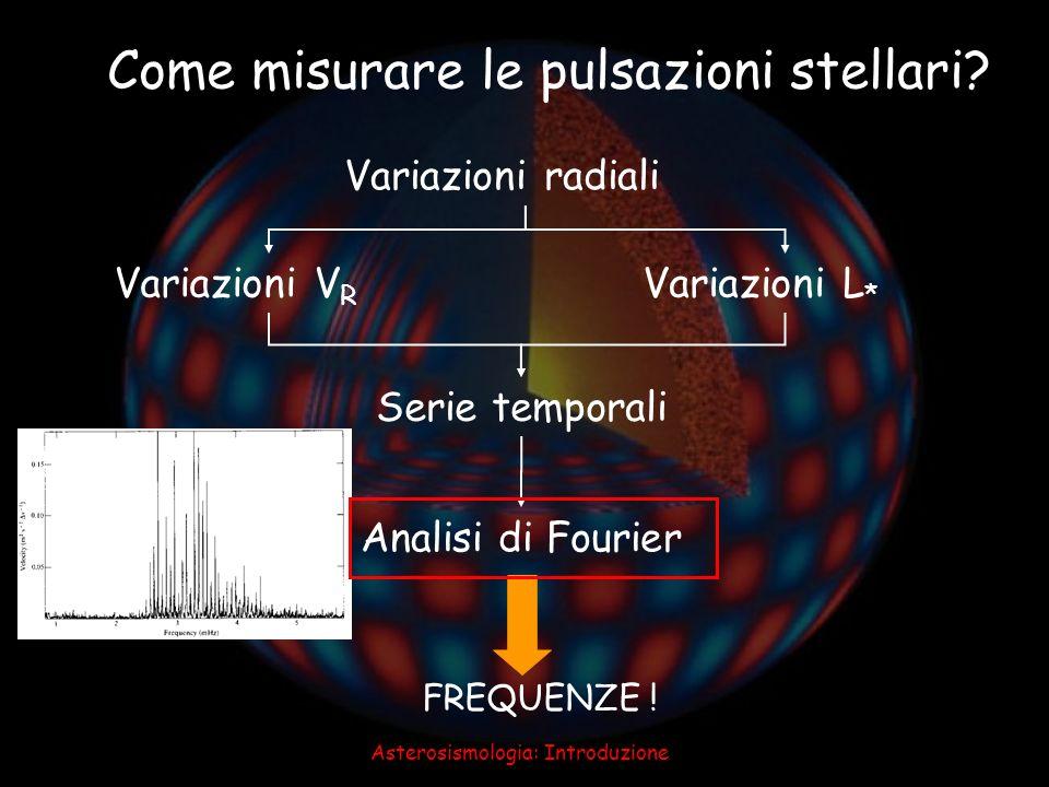Asterosismologia: Introduzione Come misurare le pulsazioni stellari? Variazioni radiali Variazioni V R Variazioni L * Serie temporali Analisi di Fouri