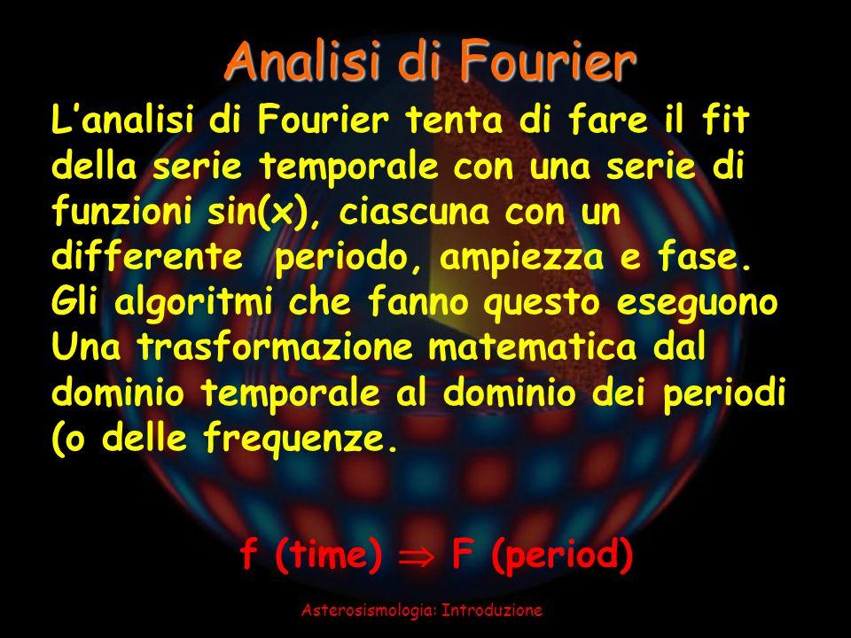 Asterosismologia: Introduzione Lanalisi di Fourier tenta di fare il fit della serie temporale con una serie di funzioni sin(x), ciascuna con un differ