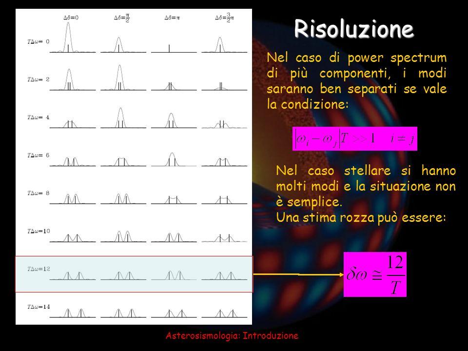 Asterosismologia: Introduzione Risoluzione Nel caso di power spectrum di più componenti, i modi saranno ben separati se vale la condizione: Nel caso s