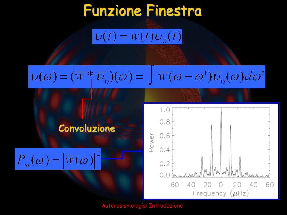 Asterosismologia: Introduzione Funzione Finestra Convoluzione