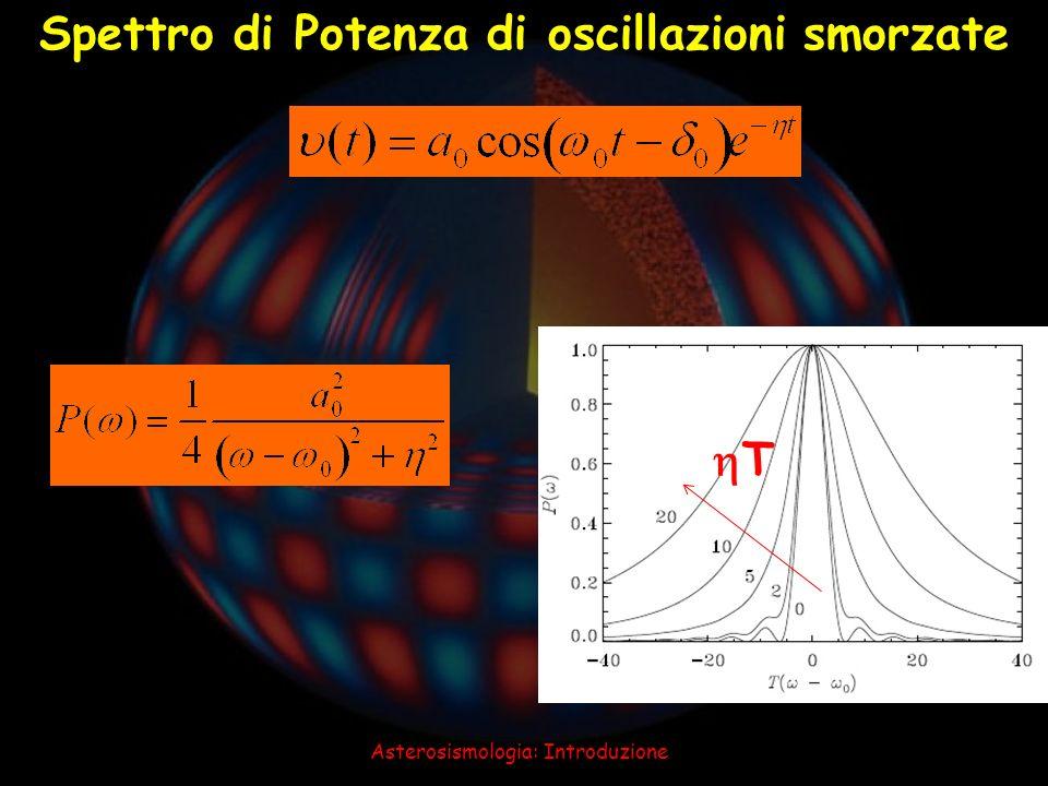 Asterosismologia: Introduzione Spettro di Potenza di oscillazioni smorzate T