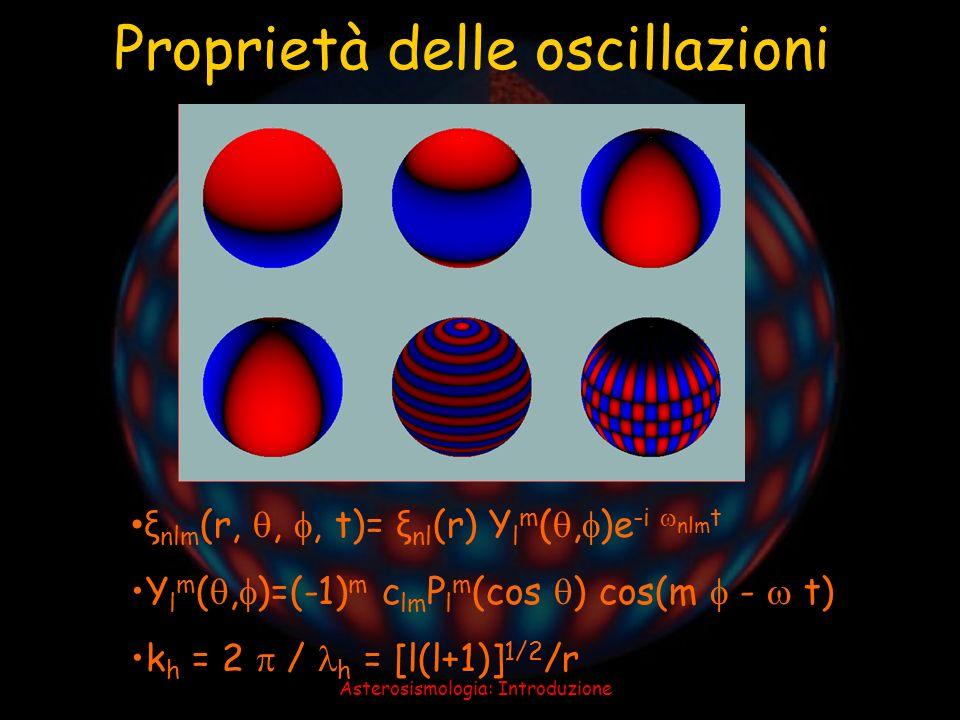 Asterosismologia: Introduzione ξ nlm (r,,, t)= ξ nl (r) Y l m (, )e -i nlm t Y l m (, )=(-1) m c lm P l m (cos ) cos(m - t) k h = 2 / h = [l(l+1)] 1/2