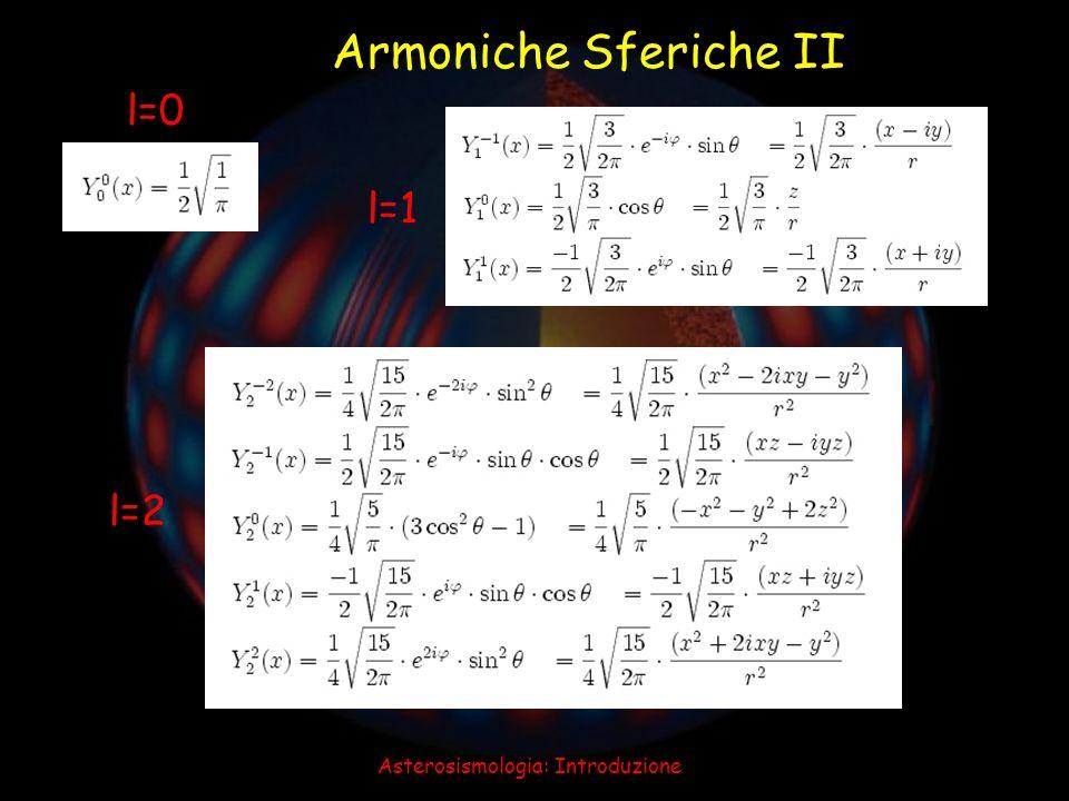 Asterosismologia: Introduzione Trasformata di Fourier Analisi delle Wavelet Analisi dellAutocorrelazione Altri Metodi Metodi Numerici per lanalisi delle Serie Temporali