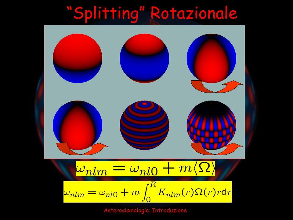 Asterosismologia: Introduzione Identificazione dei Modi n,, m Per una determinata frequenza n m dobbiamo determinare tre numeri quantici: