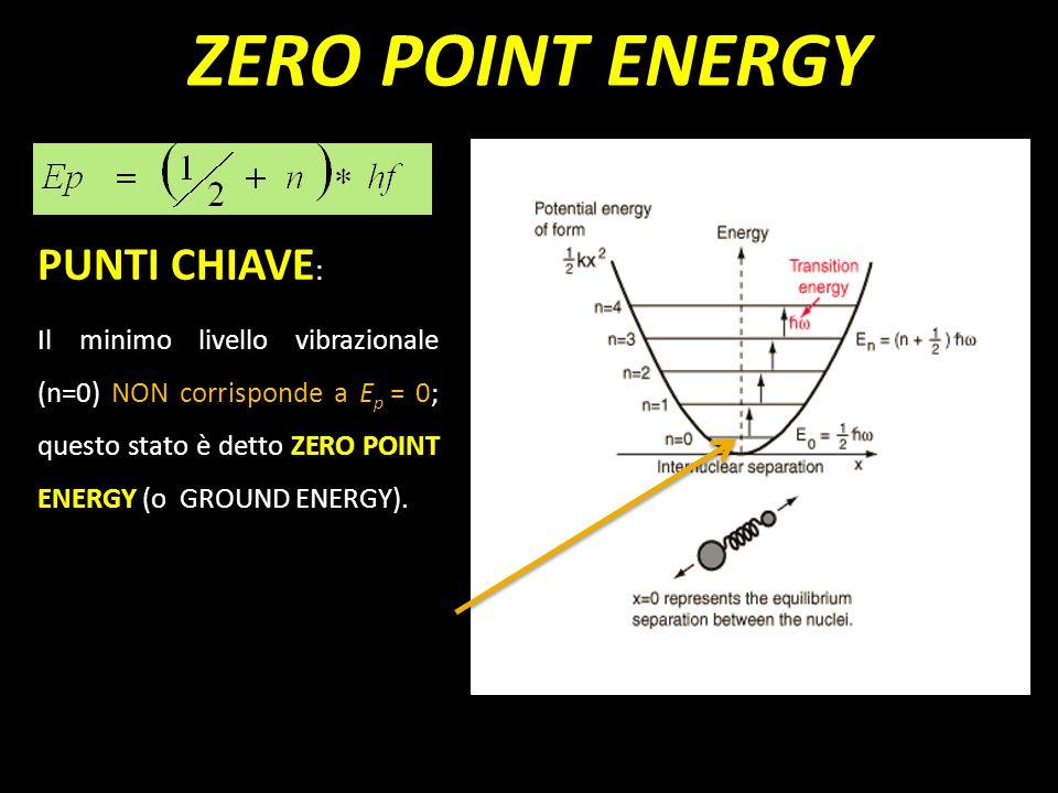 PUNTI CHIAVE : Il minimo livello vibrazionale (n=0) NON corrisponde a E p = 0; questo stato è detto ZERO POINT ENERGY (o GROUND ENERGY). ZERO POINT EN