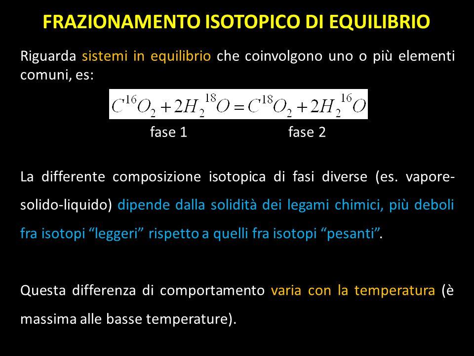 Lintensità del frazionamento di equilibrio dipende dalle specie chimiche coinvolte: il frazionamento è più intenso per gli isotopi che hanno maggiori differenze relative di massa.