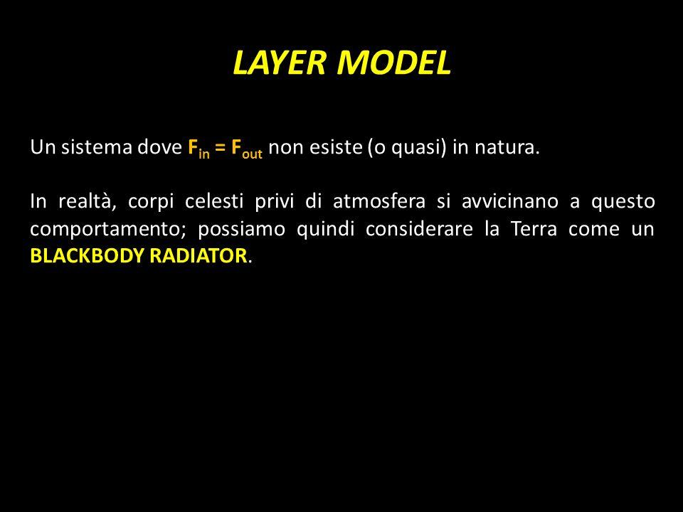 LAYER MODEL Un sistema dove F in = F out non esiste (o quasi) in natura. In realtà, corpi celesti privi di atmosfera si avvicinano a questo comportame