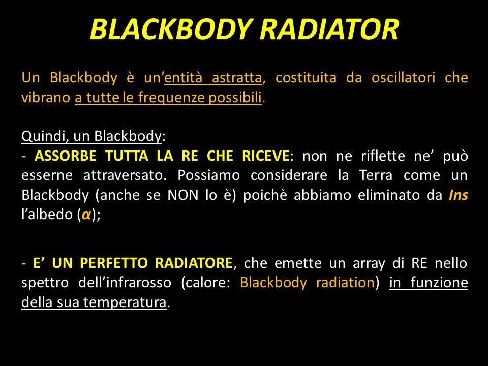 BLACKBODY RADIATOR Un Blackbody è unentità astratta, costituita da oscillatori che vibrano a tutte le frequenze possibili. Quindi, un Blackbody: - ASS