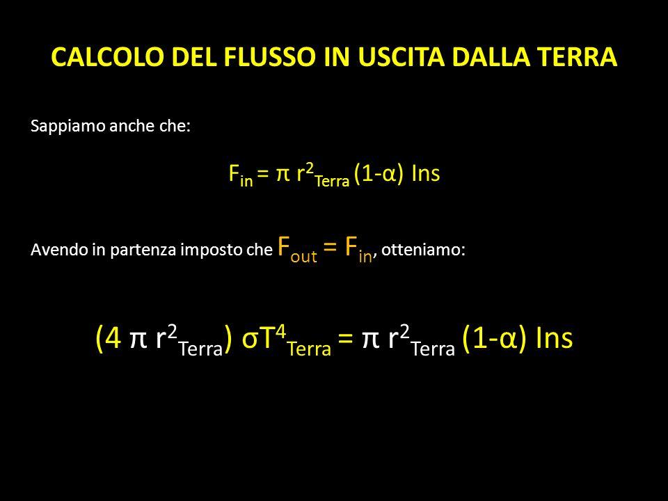 CALCOLO DEL FLUSSO IN USCITA DALLA TERRA Sappiamo anche che: F in = π r 2 Terra (1-α) Ins Avendo in partenza imposto che F out = F in, otteniamo: (4 π
