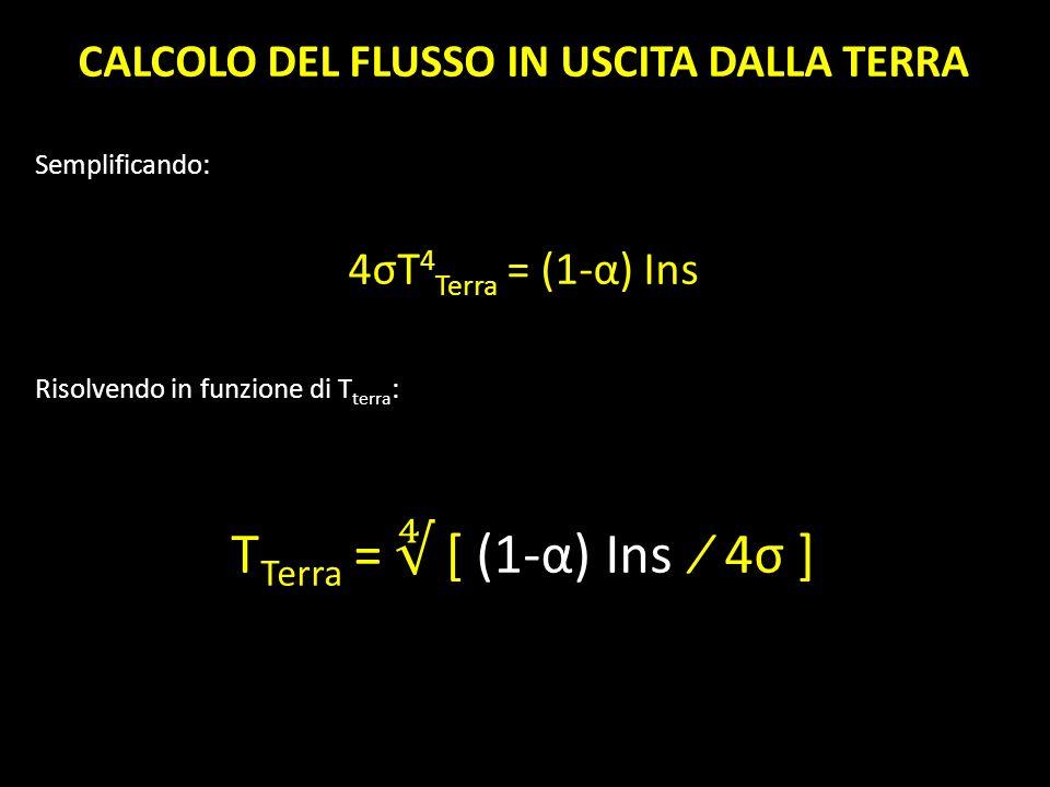 CALCOLO DEL FLUSSO IN USCITA DALLA TERRA Semplificando: 4σT 4 Terra = (1-α) Ins Risolvendo in funzione di T terra : T Terra = [ (1-α) Ins 4σ ]