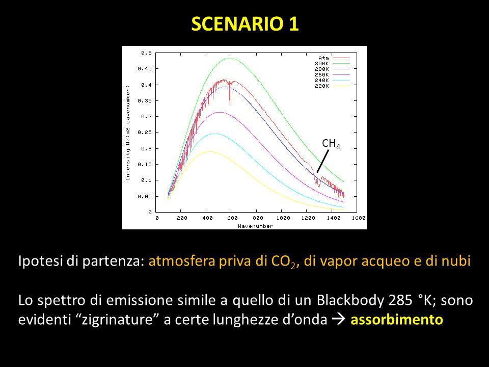 SCENARIO 1 Ipotesi di partenza: atmosfera priva di CO 2, di vapor acqueo e di nubi Lo spettro di emissione simile a quello di un Blackbody 285 °K; son