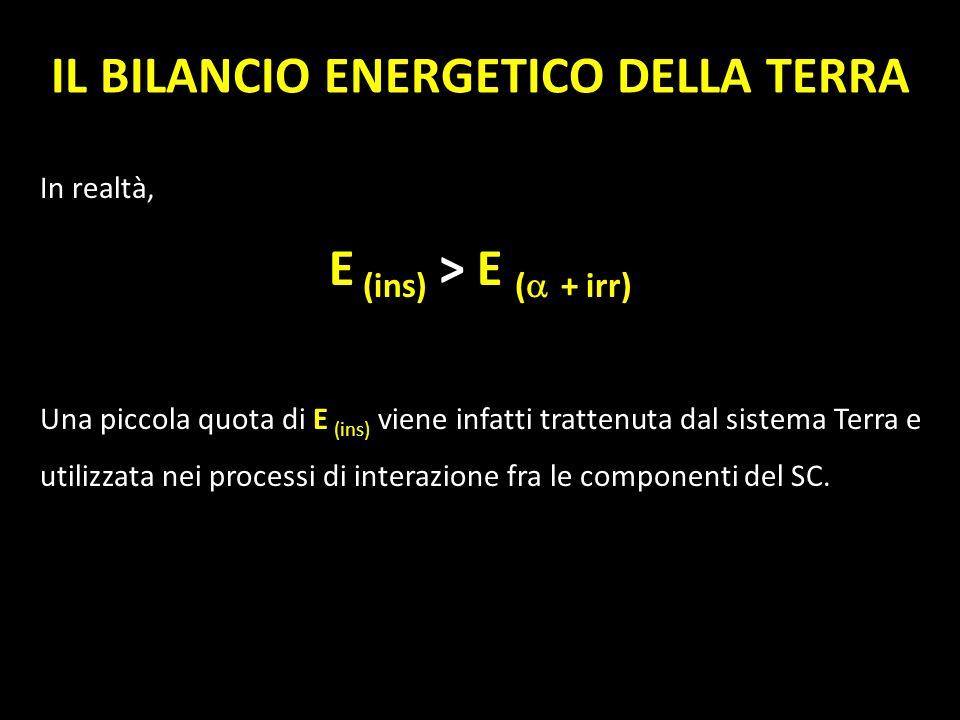 In realtà, E (ins) > E ( + irr) Una piccola quota di E (ins) viene infatti trattenuta dal sistema Terra e utilizzata nei processi di interazione fra l